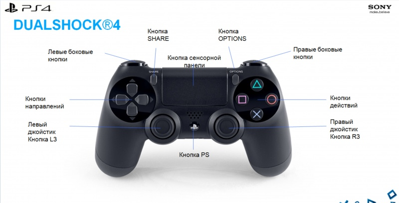 Геймпад Sony Dualshock 4 Grey Blue